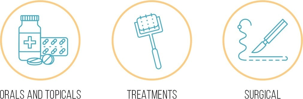 hair scalp treatments bradford